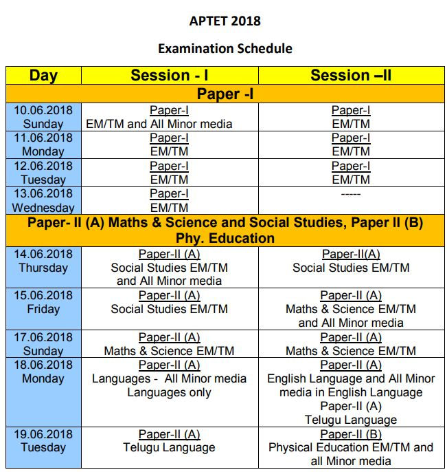 aptet 2018 schedule