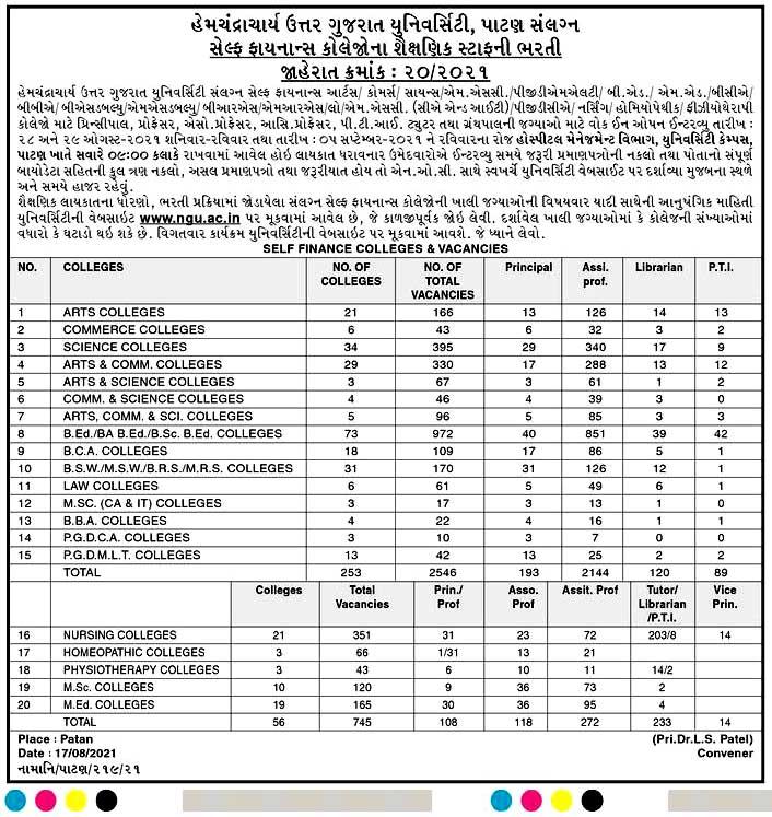 hngu 3291 teaching staff bharti