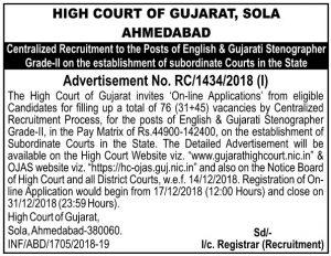Gujarat High CourtStenographer recruitment