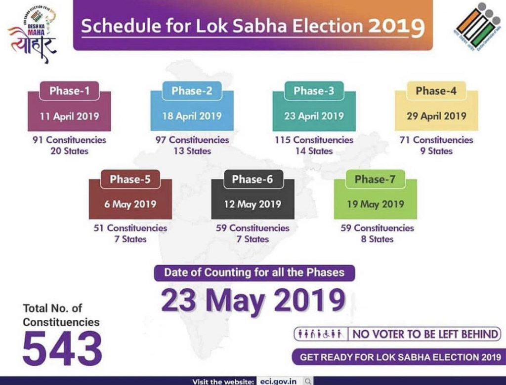 Lok Sabha Election 2019 Date