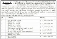 SSA Gujarat KGBV Bharti 2019