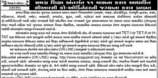 SSA Gujarat CRC Recruitment 2021