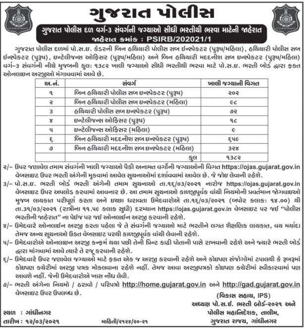 Gujarat Police Bharti