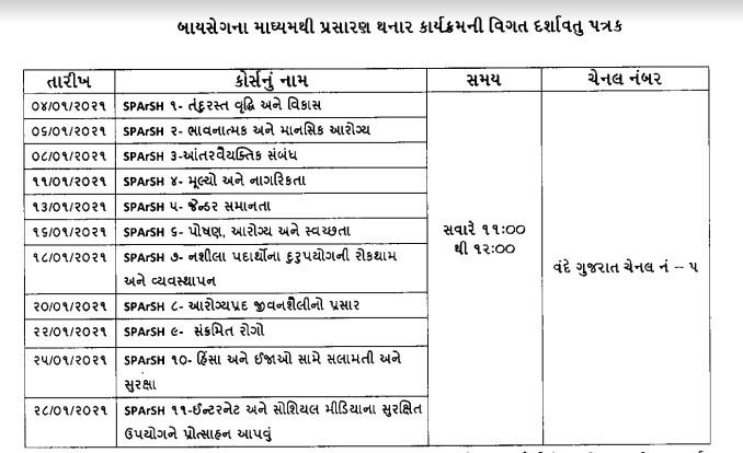sparsh talim schedule