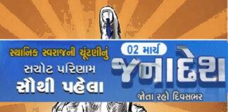Gujarat Local Body Election Result